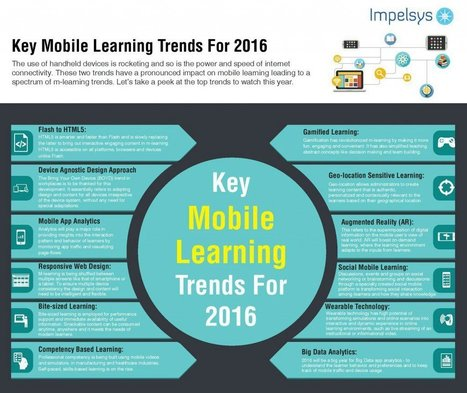 Key Mobile Learning Trends For 2016 - eLearning Industry | Teachning, Learning and Develpoing with Technology | Scoop.it