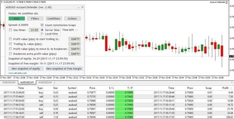 Online trading company aleksandra zawadzka