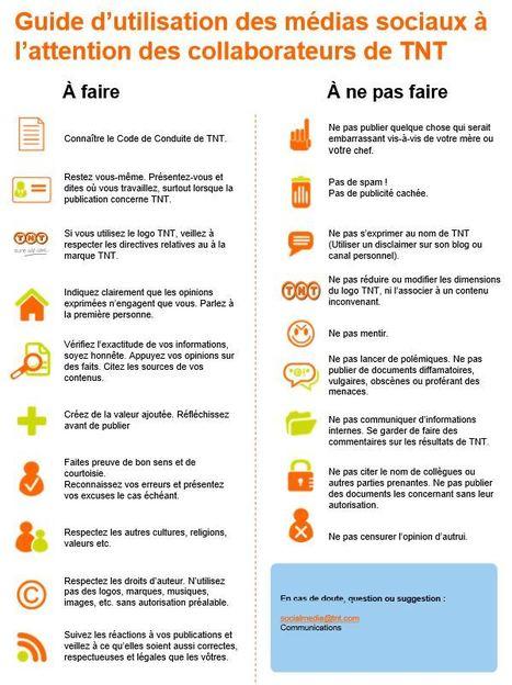 Guide d'utilisation des réseaux sociaux pour les employés : Bonne pratique TNT   François MAGNAN  Formateur Consultant   Scoop.it