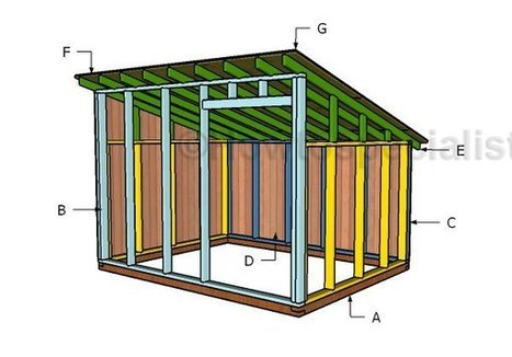 Goat Shelter | Garden Plans | Scoop.it