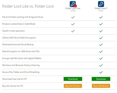 Folder Lock 7.5 Serial Number And Registration Key Free Download