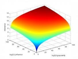 Henri Verdier Blog: Non, les données ne sont pas du pétrole...   Big Data Analysis in the Clouds   Scoop.it