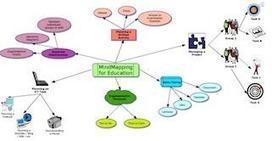 A collection of some of the best tools and apps for creating mind maps | Moodle and Web 2.0 | Scoop.it