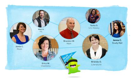 Announcing: ClassDojo goes school-wide :) | Technology for school | Scoop.it