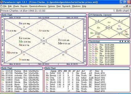 Parashara 7 Telugu Astrology Software Free 13