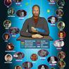 Psycholgy Info Graphic :)