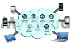 14 Technology Concepts Every Teacher should Know about | Learning With ICT @ CBC | Scoop.it