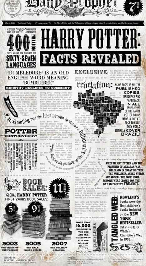 Harry Potter Facts Revealed | Mapmakers | Scoop.it