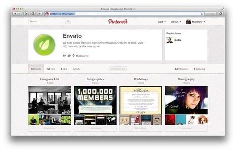 Pinterest: The Social Network You Didn't Know You Needed | PINTEREST Watch - Curated by Jan Gordon | Scoop.it