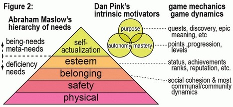 Gamification 101: The Psychology of Motivation - Lithosphere Community | Inside Education | Scoop.it