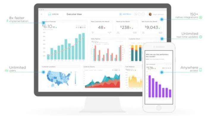 PFM is Dead. Long Live Data-Driven Money Management | Banque à distance | Scoop.it