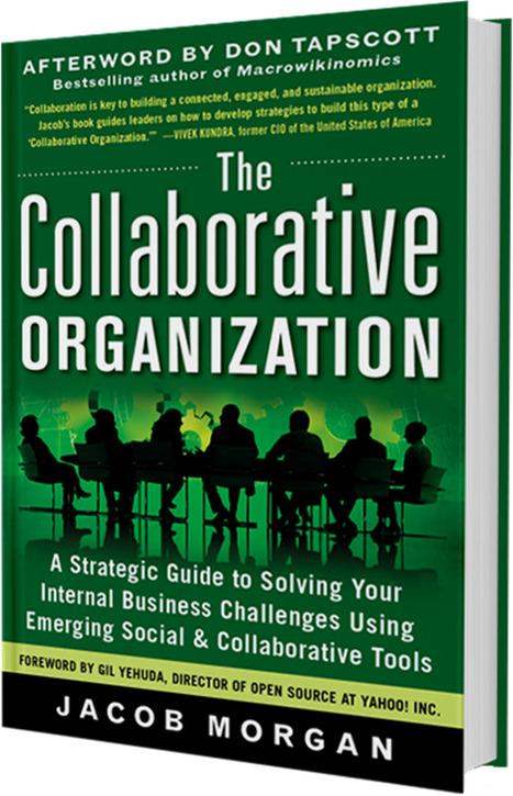 Cosa succede quando le aziende non investono in collaborazione | Digital Transformation | Scoop.it