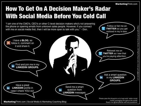 Votre Mini formation au Social Selling : 12 minutes pour vous lancer ! | conseilsmarketing | Scoop.it