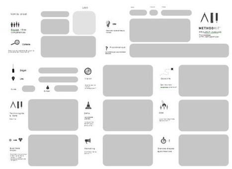 Pour une fiche projet synthétique et visuelle - modèle à télécharger - Choblab | Gestion de projet web | Scoop.it