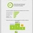 Infographie : Les consommateurs suivent la sélection des e-marchands | CRM, fidélité | E-marketing | Scoop.it