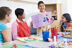 Schools Focusing on Test Prep at Expense of Arts is a Dumb Move | Art Education Advocacy | Scoop.it