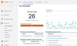 Google Analytics pour les Nuls : Mode d'emploi   Web, E-tourisme & Co   Scoop.it