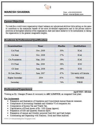 Telecom Sales Resume India TheCSclubindia Resume Samples Company Secretary  Resume Sample
