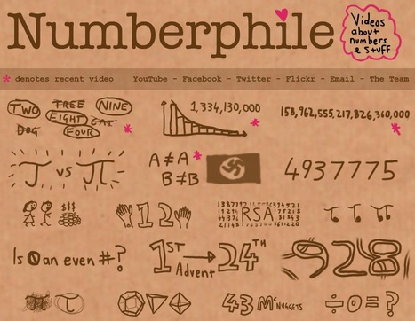 Numberphile - Videos about Numbers and Stuff   Creative Tools... and ESL   Scoop.it
