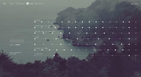 Interactive album by j.viewz | Interactive & Immersive Journalism | Scoop.it