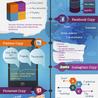 Digital marketing planning essentials