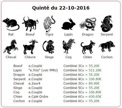 2 262.45€ pour les astroquinté au Tiercé-Quarté-Quinté+ du 22/10 à Enghien. | Pariez avec ASTROQUINTE | Scoop.it