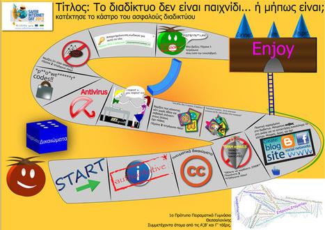 Δημιουργίες μαθητών για την Ημέρα του Ασφαλούς Διαδικτύου! | School News - Σχολικά Νέα | Scoop.it