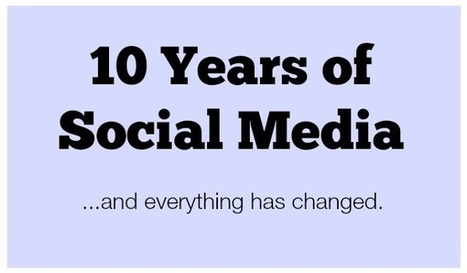 10 Years In Social Media, and Blogging Has Changed - Babble | brave new world | Scoop.it