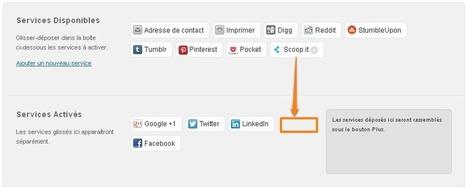Ajoutez un bouton Scoop.it dans vos articles WordPress avec JetPack | e-Health, Health-IT, medical software | Scoop.it