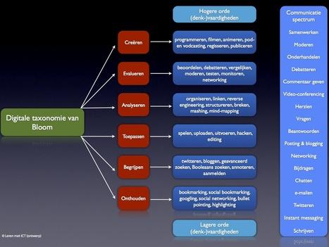 De digitale taxonomie van Bloom   Leren met ICT   innovatief onderwijs   Scoop.it
