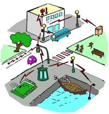Debate y Conocimiento :: ¿Qué son las 'Smart Cities' o Ciudades Inteligentes? | Educacion, ecologia y TIC | Scoop.it