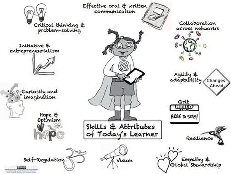 2013-05-22_1603.png (632x477 pixels) | Teaching in the Now | Scoop.it