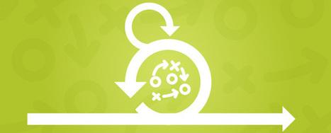 Improving Strategic Implementation with Agile Methodologies | Beyond Marketing | Scoop.it
