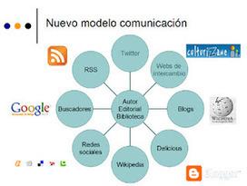 Cómo hacer un Plan de Comunicación 2.0 ~ Social Media Strategies | Nuevas tendencias | Scoop.it