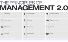 I 12 principi del Management 2.0 secondo gli esperti di Hackathon - Le Aziende InVisibili | Between technology and humanity | Scoop.it