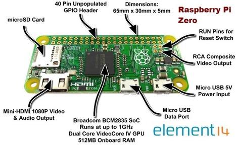 Raspberry Pi Zero, l'ordinateur à 5 dollars | Sciences & Technology | Scoop.it