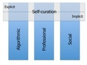 The 3 Pillars of Content Curation (Redux) - Only Dead Fish   64social media   Scoop.it