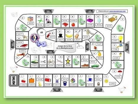 juego de la oca para aprender la tabla de multiplicar familia y cole