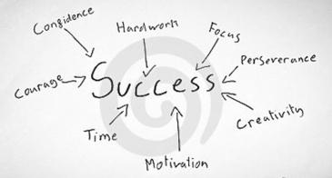 Blog à succès : le bon contenu ne suffit plus ! | Votre 1er atout c'est vous ! | Scoop.it