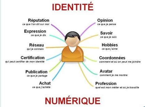 Identité numérique | Présence Numérique : quelles traces laissons-nous sur  le net ? Comment