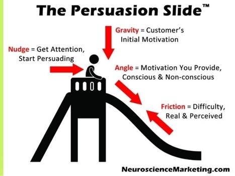 Découvrez comment exploiter la psychologie et le cycle de vente pour booster votre chiffre d'affaires – Cas pratique | conseilsmarketing | Scoop.it