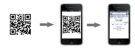 QR-Education | Ticedu | Ressources pour la Technologie au College | Scoop.it