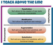 Cool Tools for 21st Century Learners: SAMR - Teaching Above the Line | 21st Century Research and Information Fluency | Scoop.it
