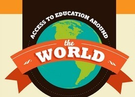 Access to Education Around the World [Infographic] | | Better teaching, more learning | Scoop.it