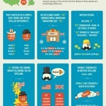 UK English versus American English | Visual.ly | Creative Tools... and ESL | Scoop.it