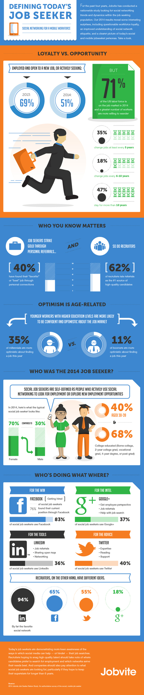 How Job Seekers Use Social Media and Mobile in 2014 [INFOGRAPHIC] | Social Media and Network Analysis | Scoop.it