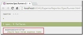 Angular Part 4–Testing AngularJS   Jesse Liberty   AngularJS   Scoop.it