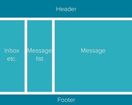 Laying Out A Flexible Future For Web Design With Flexbox – Smashing Magazine | Lectures web | Scoop.it