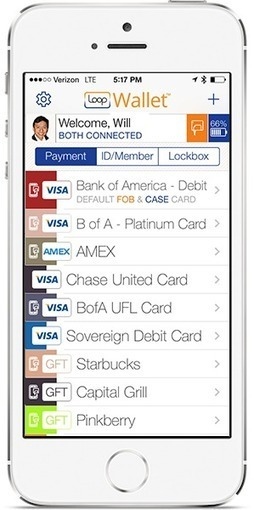 Loop | Pay with your Phone - Mobile Wallet | Jaien Digital Curation | Scoop.it