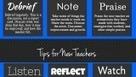 27 Tips For Mentoring New Teachers - Edudemic | Leading Learning | Scoop.it